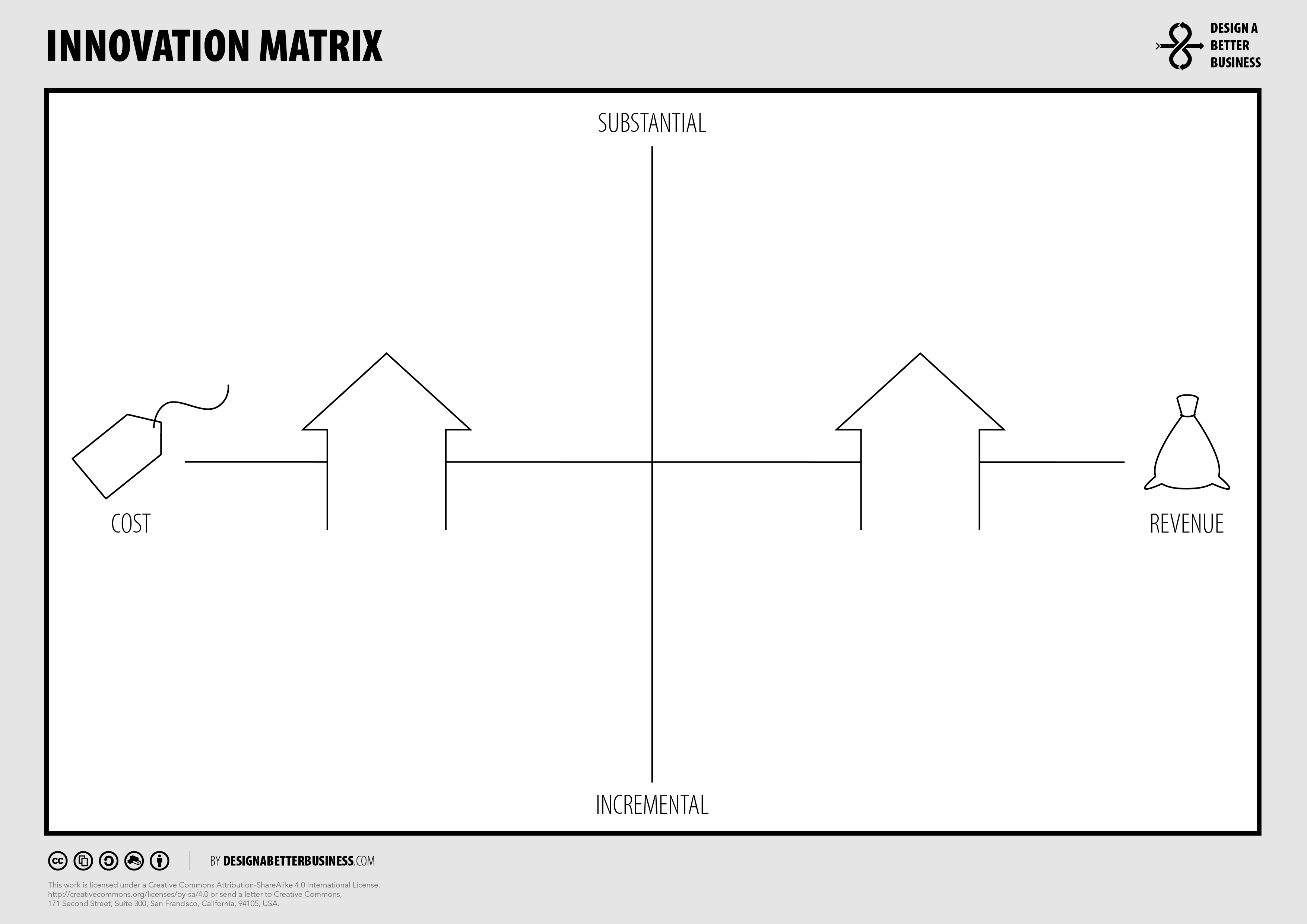 Innovation Matrix